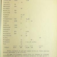 Elenco dei contributi dalle federazioni del PCI della provincia per la costruzione dell'edificio, 1955 [ISMO, AFPCMO]