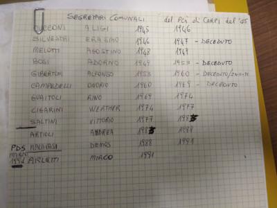 Partito comunista italiano – PCI.  Comitato comunale di Carpi